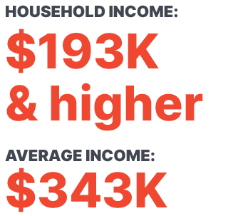HOUSEHOLD INCOME: $193K and higher AVERAGE INCOME: $343K