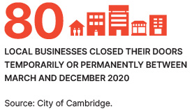 80 local businesses closed their doors temporarily or permanently between March and December 2020
