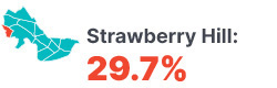 Infographic: Strawberry Hill 29.7%