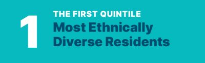 THE FIRST QUINTILE Most Ethnically Diverse Residents