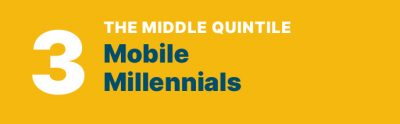 THE MIDDLE QUINTILE Mobile Millennials