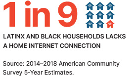 1 in 9 Latinx and Black households lack a home internet connection